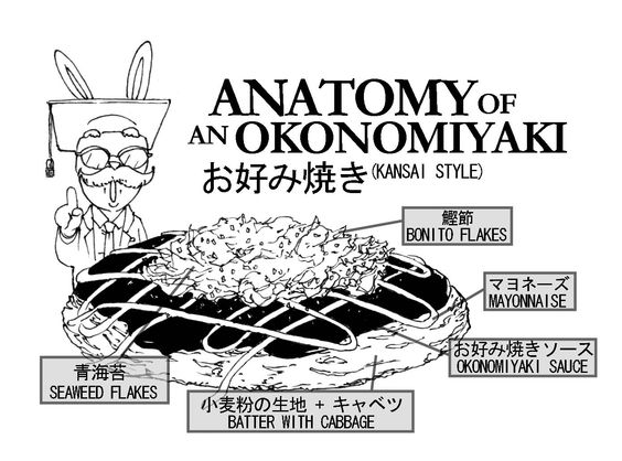 image-7969266-Anatomy_of_an_Okonomiyaki.jpg